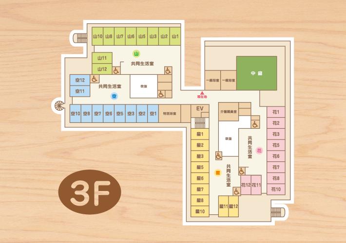 3F ユニット室